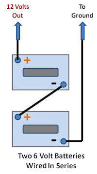 Two 6 volt batteries wired in series diagram